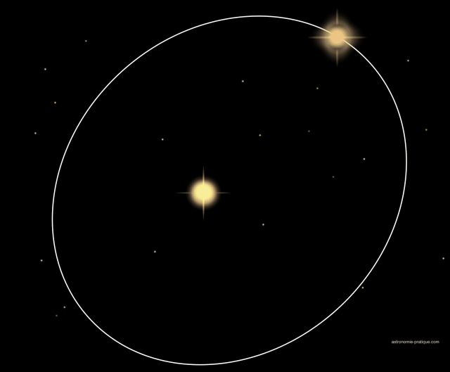 étoile binaire