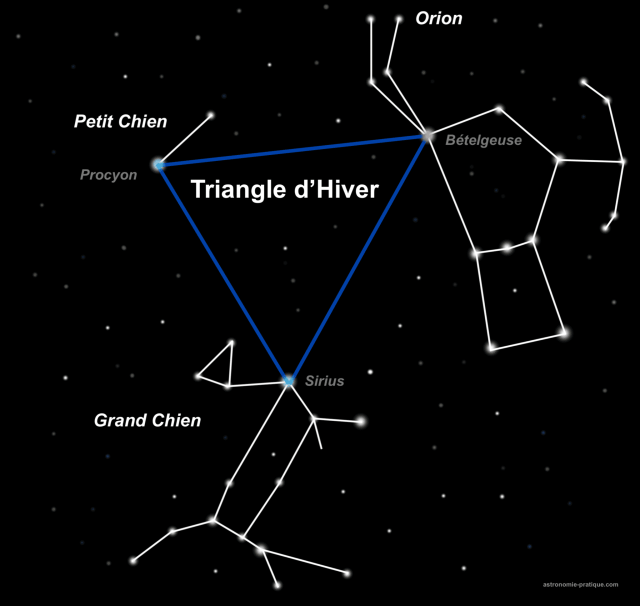 triangle d'hiver
