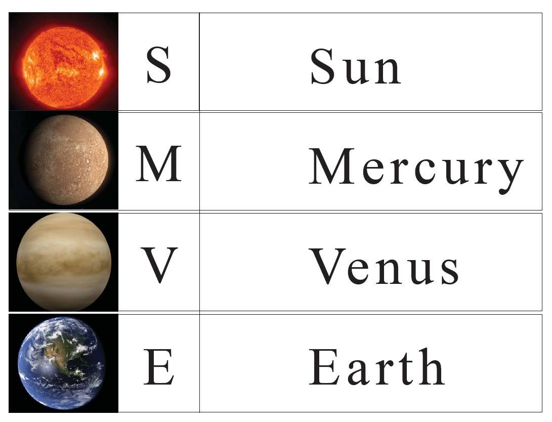 Astronomommy