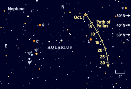 Path of asteroid Pallas in October 2021