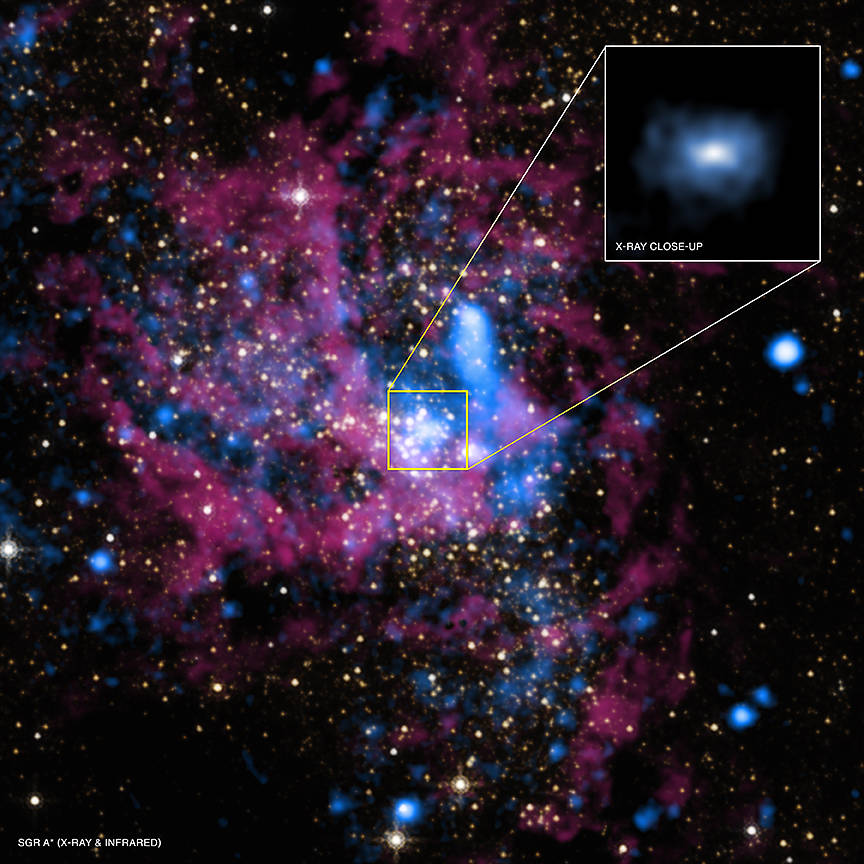 baja ringan nasa how we discovered the black hole at center of our galaxy