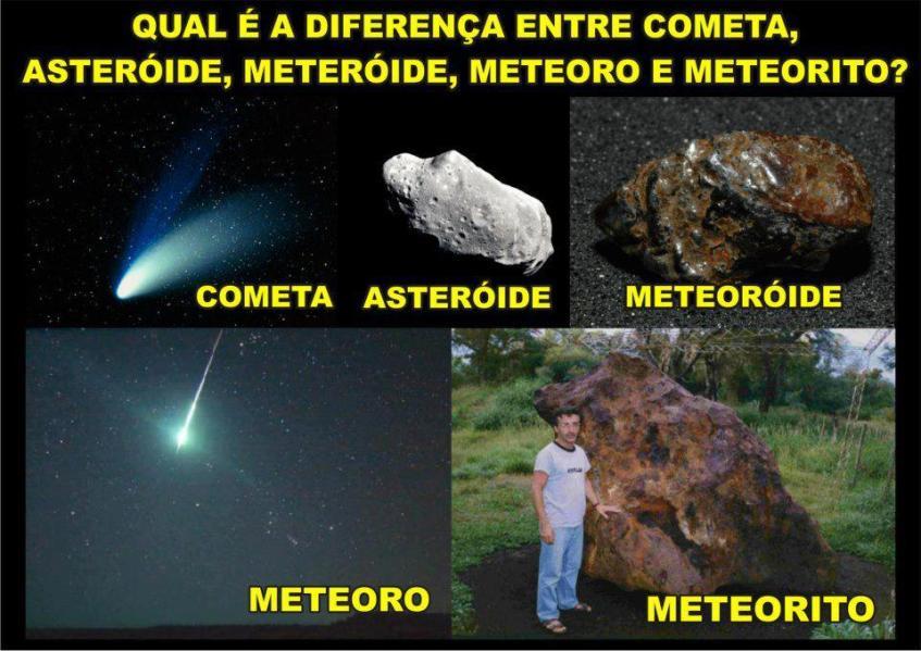 cometa asteroide meteorito
