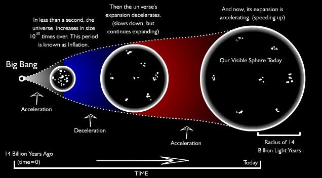 conseq-expandingview