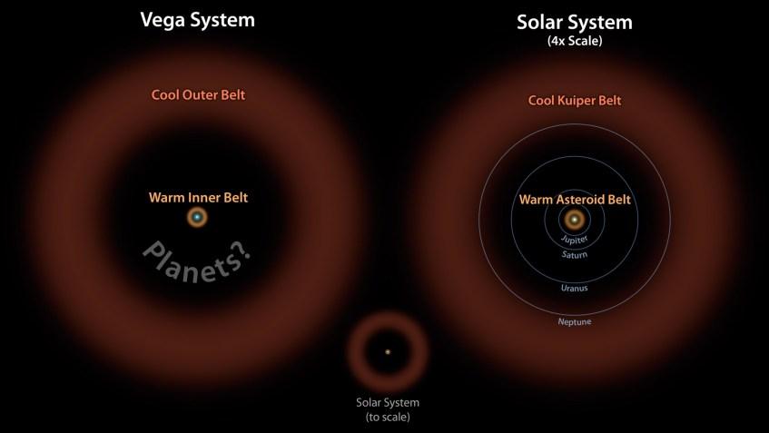 Crédito: NASA/JPL-Caltech