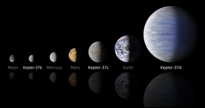 Kepler37