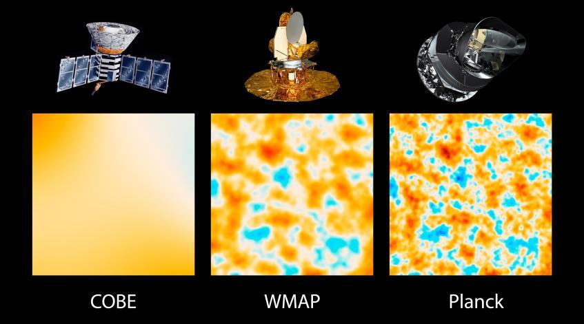 O Planck permite-nos ver muito melhor as variações de temperatura. Crédito: ESA & Planck Collaboration.