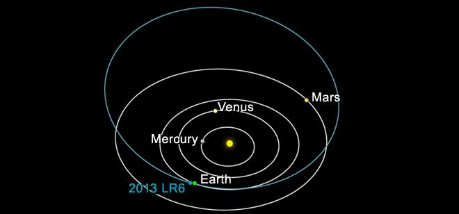 2013LR6_Terra_080613