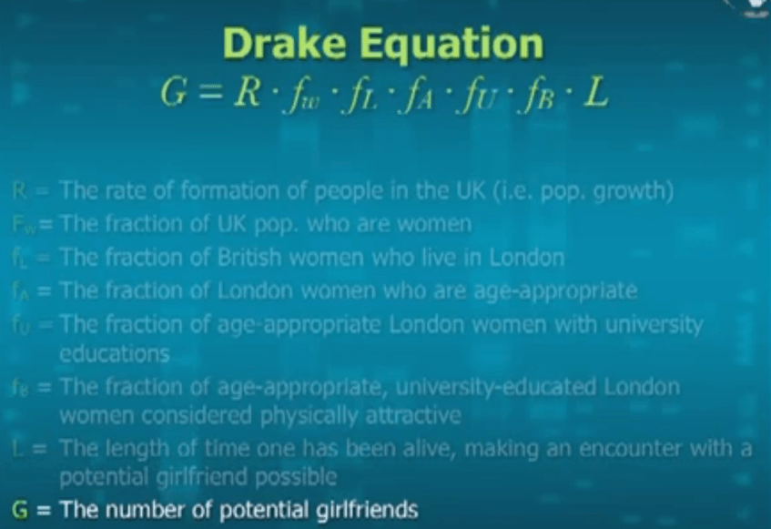 girlfriend equation