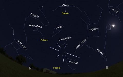 FIGURA - Chuva de estrelas das Perseidas