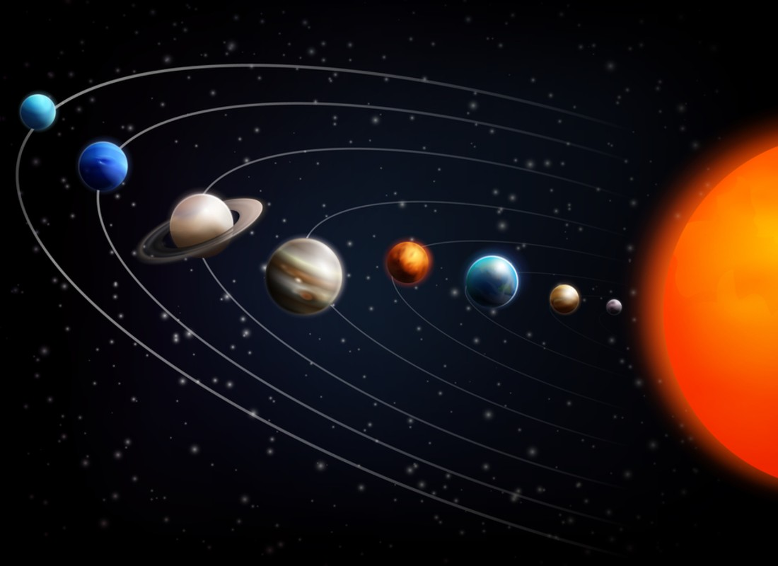 Vedic Astrology-Introduction to signs, houses and planets (in American accent)
