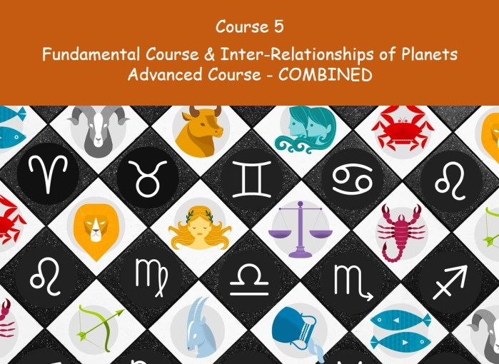 Fundamental Course and Inter-Relationships of Planets Advanced Course-COMBINED