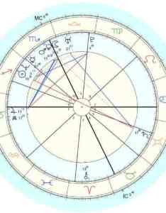 Natal birth astrology chart also what is an your explained rh astrostyle