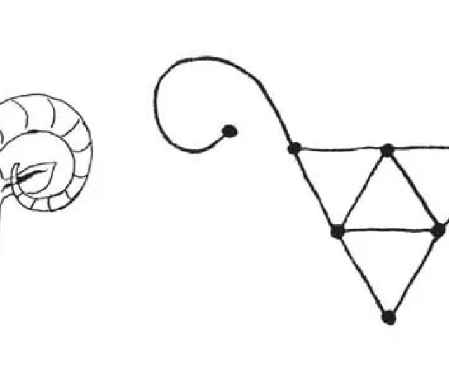 The Aries Symbol Or Glyph Is Designed To Depict The Curving Horns Of A Ram This Is The Aries Horoscope Symbol And The Character That Represents This