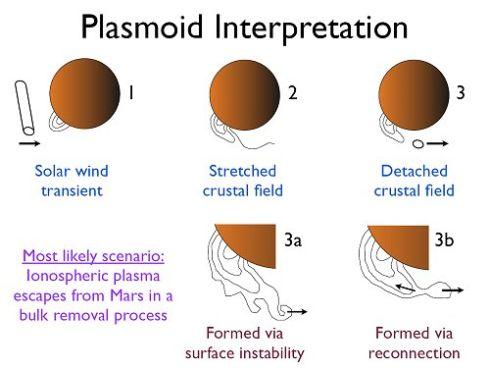 plasmoidslide_strip1