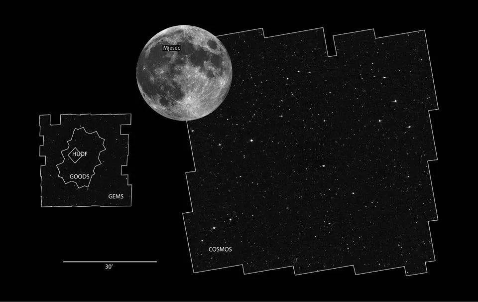 COSMOS polje u usporedbi s drugim poljima opaženim teleskopom Hubble