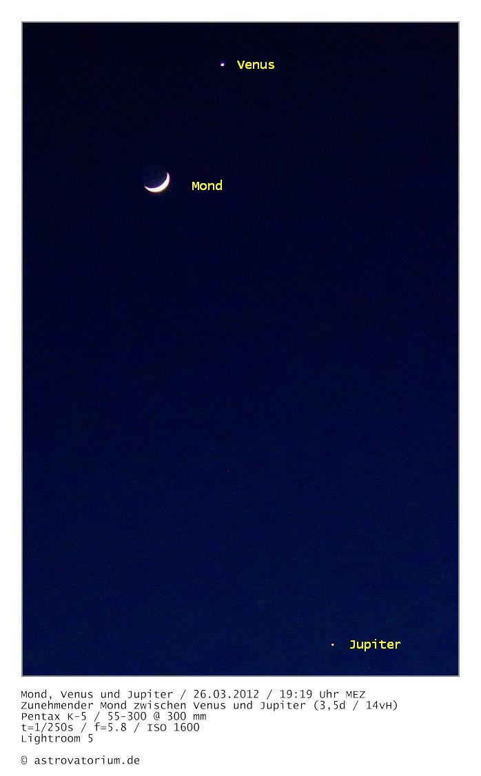 Mond, Venus, Jupiter