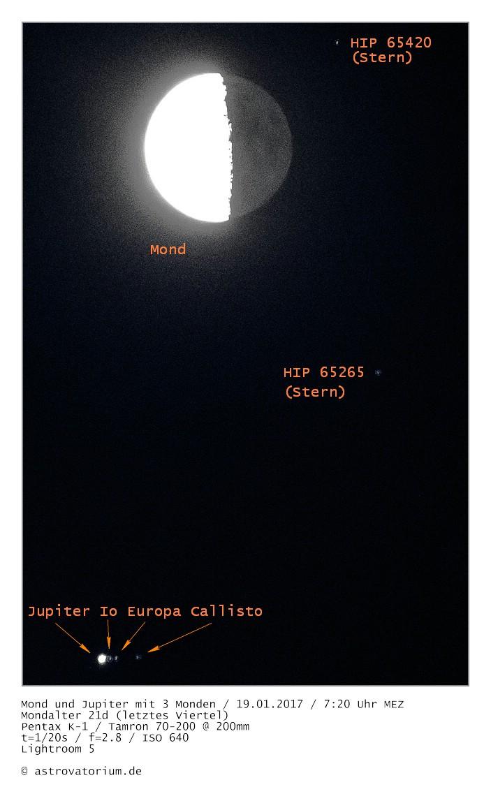 Mond und Jupiter mit Jupitermonden