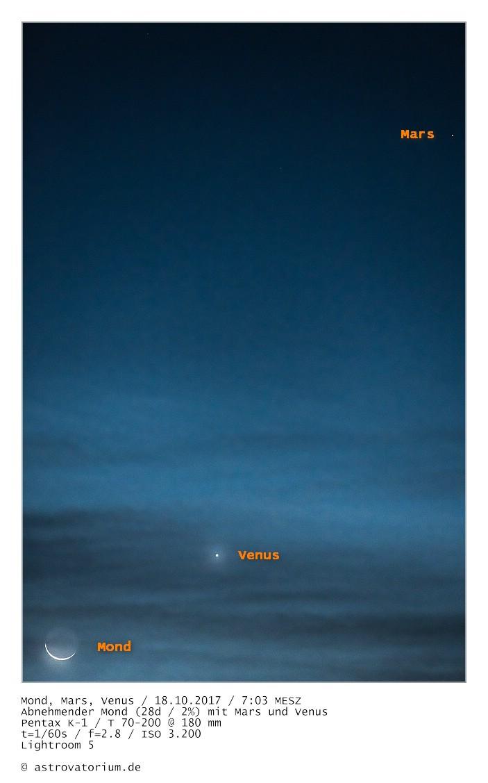 Abnehmender Mond (27d/13%) mit Mars und Venus / 17.10.2017 beschriftet