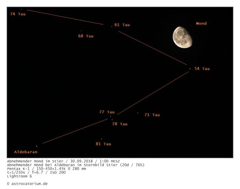 180930 Abnehmender Mond im Stier 20d_76vH_beschriftet