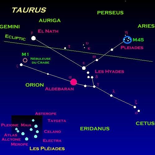 https://i0.wp.com/astrovega.free.fr/taurus.jpg