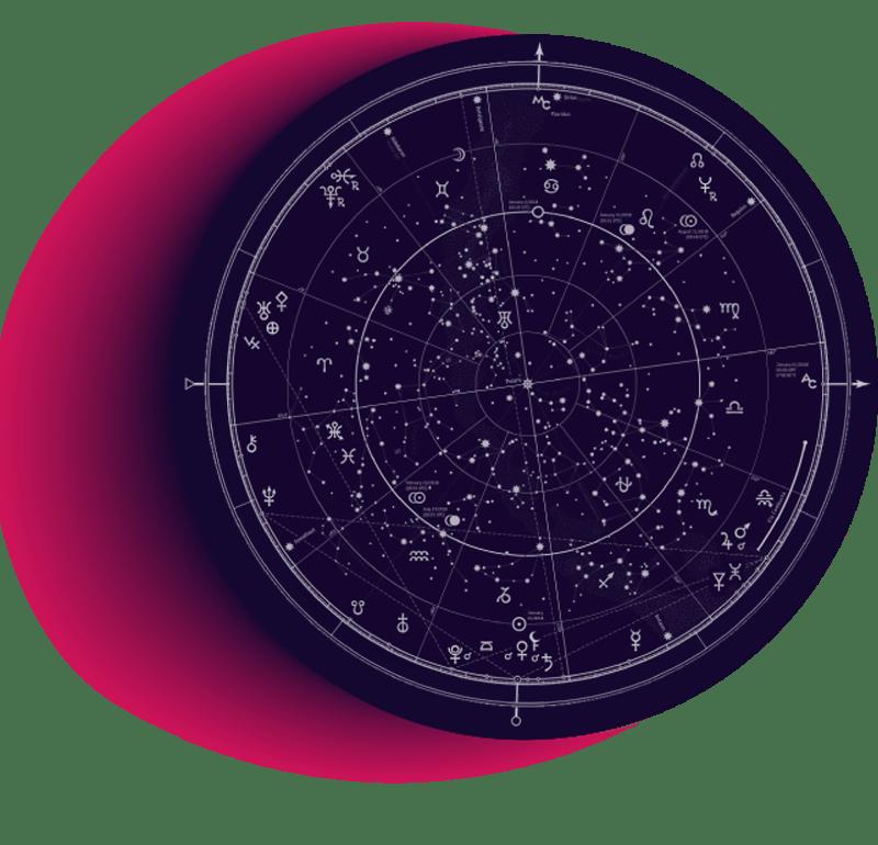 Inner Sign AstroViktor 3