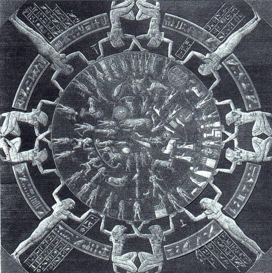 Astrolojide burçlar nedir, ne işimize yararlar?