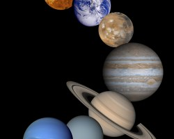 solar system avastha planets horoscope kundli sun
