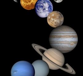 solar system kundli horoscope wealth money loss Yoga's combinations planets  subroto roy Sahara