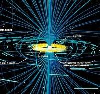 jupiter strength magnetic field
