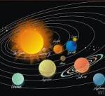 planets Yogas combinations horoscope mathematician kundli Ramanujan second house