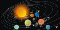 solar system planet longevity lifespan horoscope kundli narendra modi