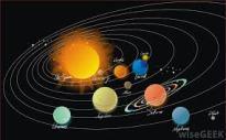 science vedic astrology horoscope