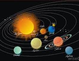 Nakshatra Jyotish Numerology Or Anka Jyotish in Vedic Astrology