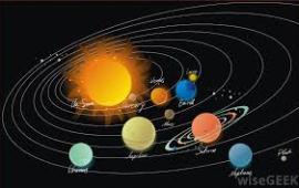 yoga's planetary combinations wealth money horoscope Kundli