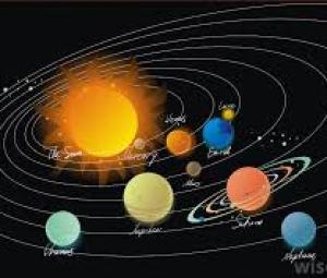 planets yoga's horoscope predictions chhota Rajan fugitive gang lord Indian underworld