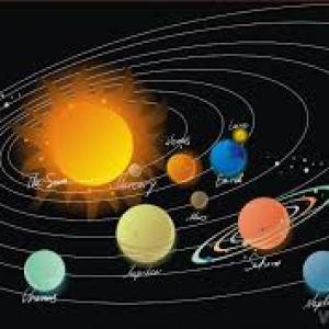 aamir khan planets horoscope kundli bollywood predictions