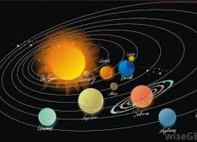 Chandra moon yoga's combinations planets