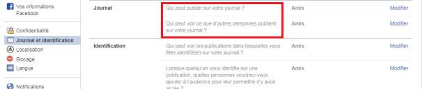 Facebook paramétrés journal