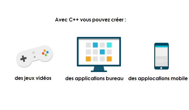 c++-applications