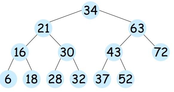 Algorithme de recherche