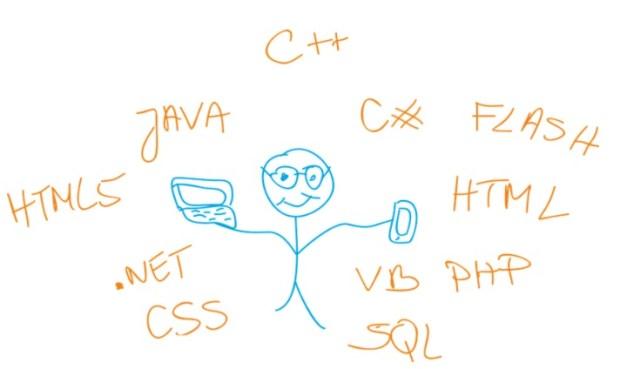 apprendre-programmation-full-stack