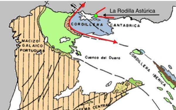 la Rodilla Asturica en la falla de Ribadesella