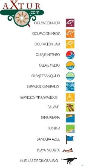 Simbolos playas de asturias