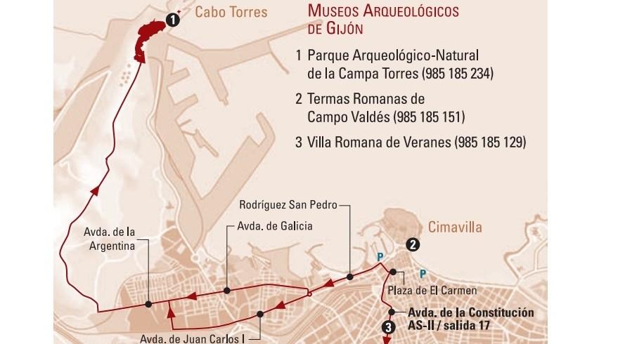 Itinerario arqueológico Gijón