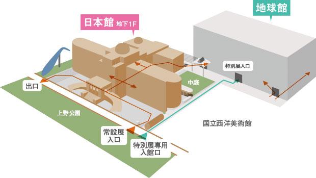 国立科学博物館のフロアマップ