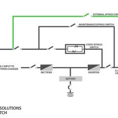 Ups Wiring Diagram Sun Super Tach Isolation Switch Socket
