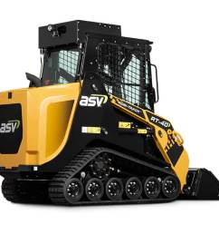 asv rt 40 radial compact track loader with posi track asv skid steer wiring diagram [ 1200 x 800 Pixel ]