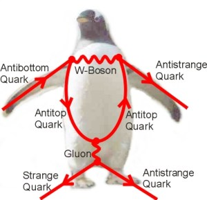 Penguin Opportunity?   Asymptotia