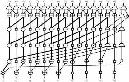 9 Circuit layout