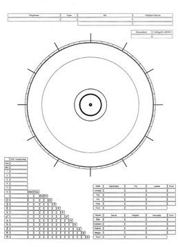 horoszkóp sablon3